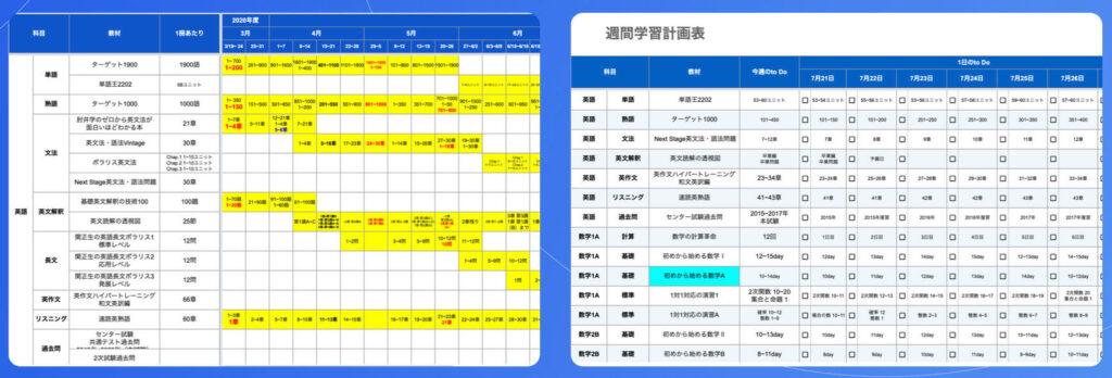 スタディコーチの週間学習計画表